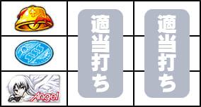 【Angel Beats!】通常時・ボーナス中の打ち方画像