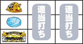 【パチスロアイドルマスターミリオンライブ!】通常時・AT中の打ち方画像