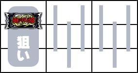 【絶対衝激3】通常時・AT中の打ち方画像