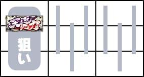 【パチスロ哲也-天運地力-】通常時・AT中の打ち方画像