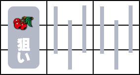 【ニューパルサーSP3】通常時・ボーナス中の打ち方画像