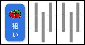 【プレミアムハナハナ-30解析】通常時・ボーナス中の打ち方