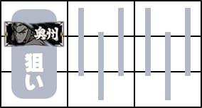 【政宗3】通常時・AT中の打ち方画像